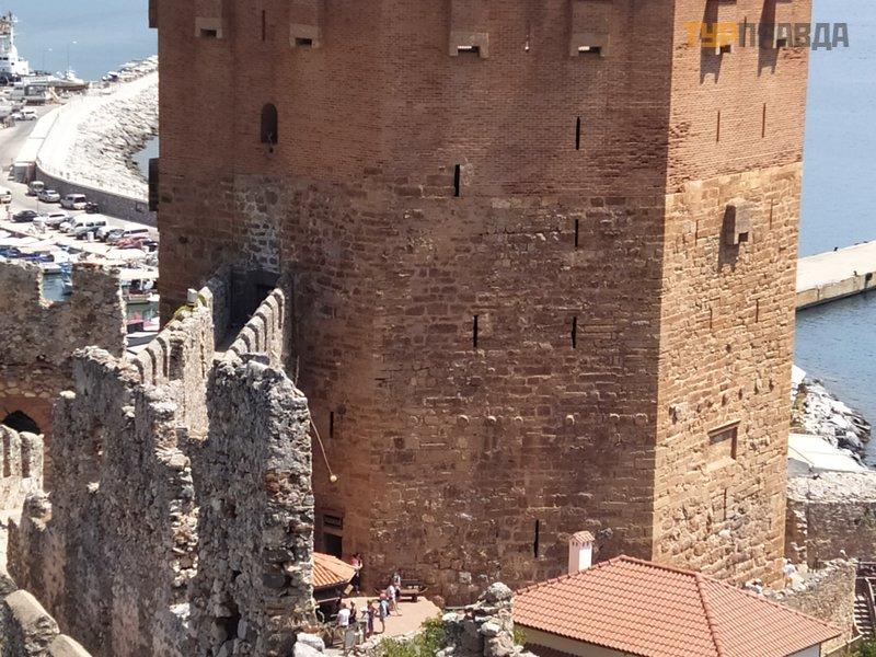 Башня Кызыл Куле